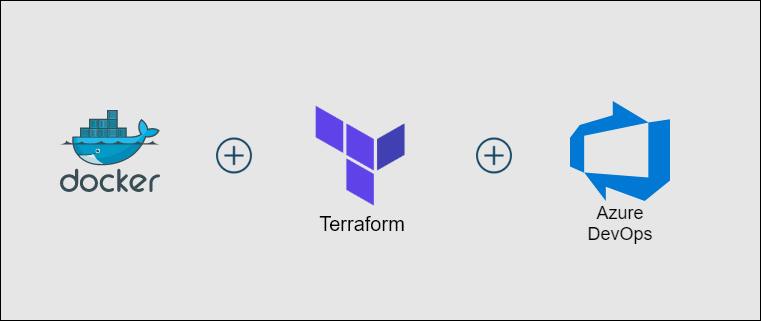 Use Terraform to connect ACR with Azure WebApp