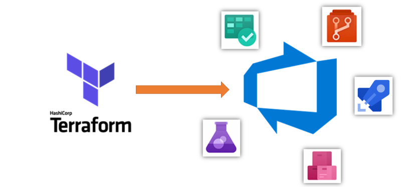 Terraform remote backend for cloud and local with Azure DevOps TerraformTask