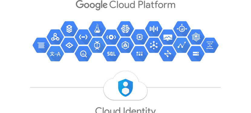 Create Identity in Google Cloud Platform andGSuite